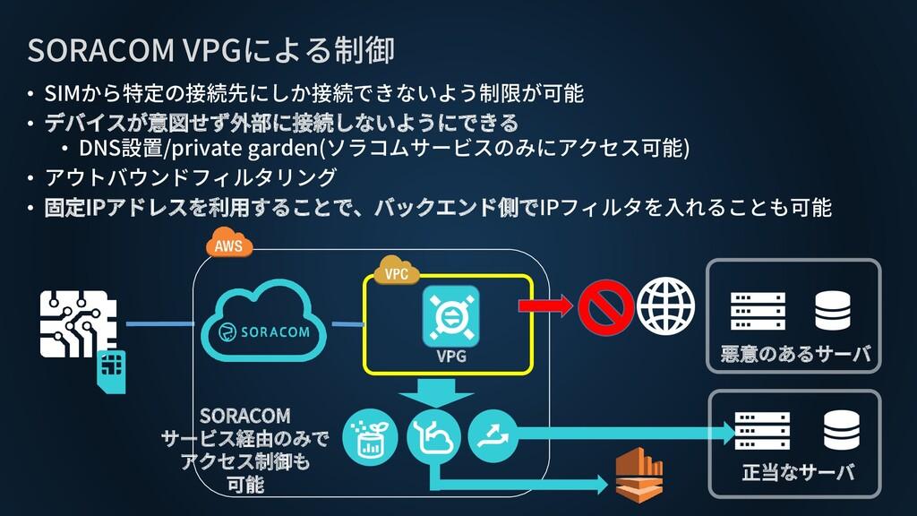 • SIMから特定の接続先にしか接続できないよう制限が可能 • デバイスが意図せず外部に接続し...