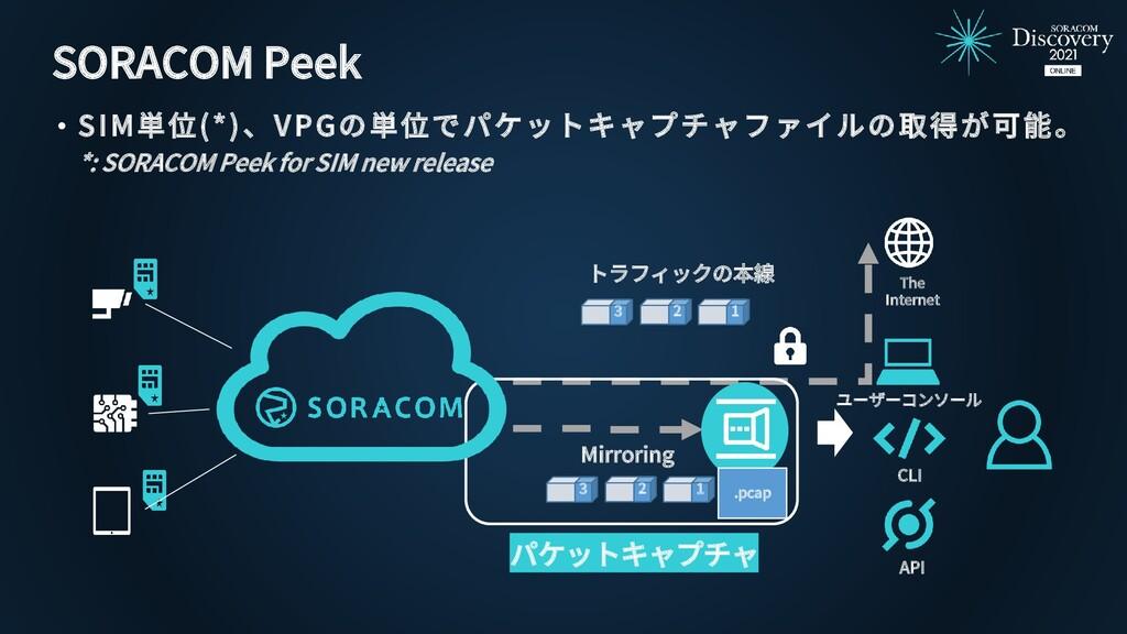• SIM単位(*)、VPGの単位でパケットキャプチャファイルの取得が可能。 *: SORAC...