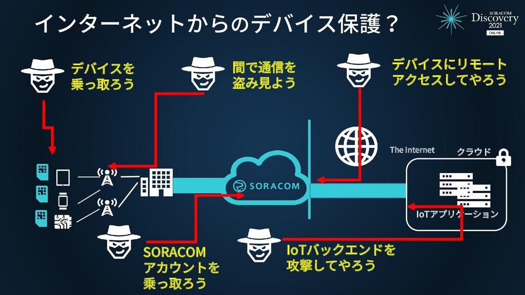 インターネットからのデバイス保護? The Internet IoTアプリケーション クラウド...