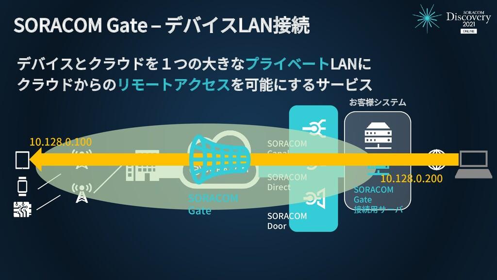 SORACOM Gate – デバイスLAN接続 お客様システム デバイスとクラウドを1つの大...