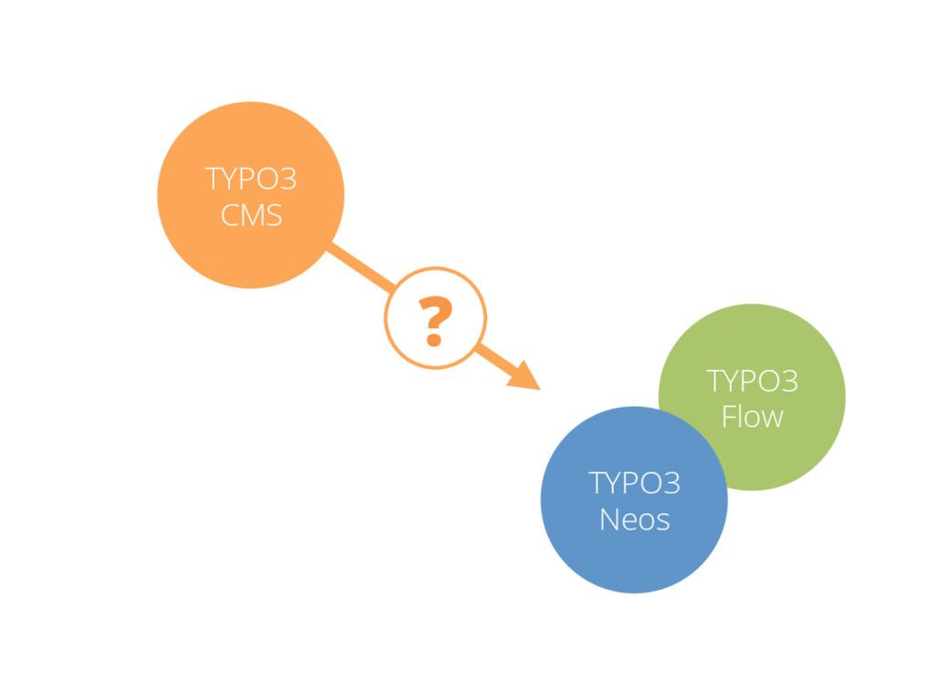 TYPO3 Flow TYPO3 Neos ? TYPO3 CMS