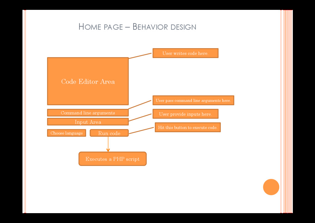 HOME PAGE – BEHAVIOR DESIGN Code Editor Area In...
