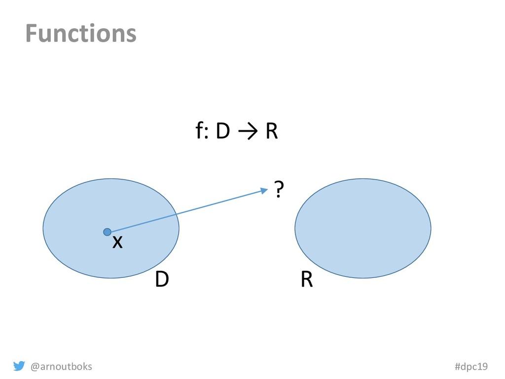@arnoutboks #dpc19 Functions D R x ? f: D → R