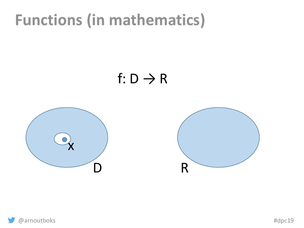 @arnoutboks #dpc19 Functions (in mathematics) D...