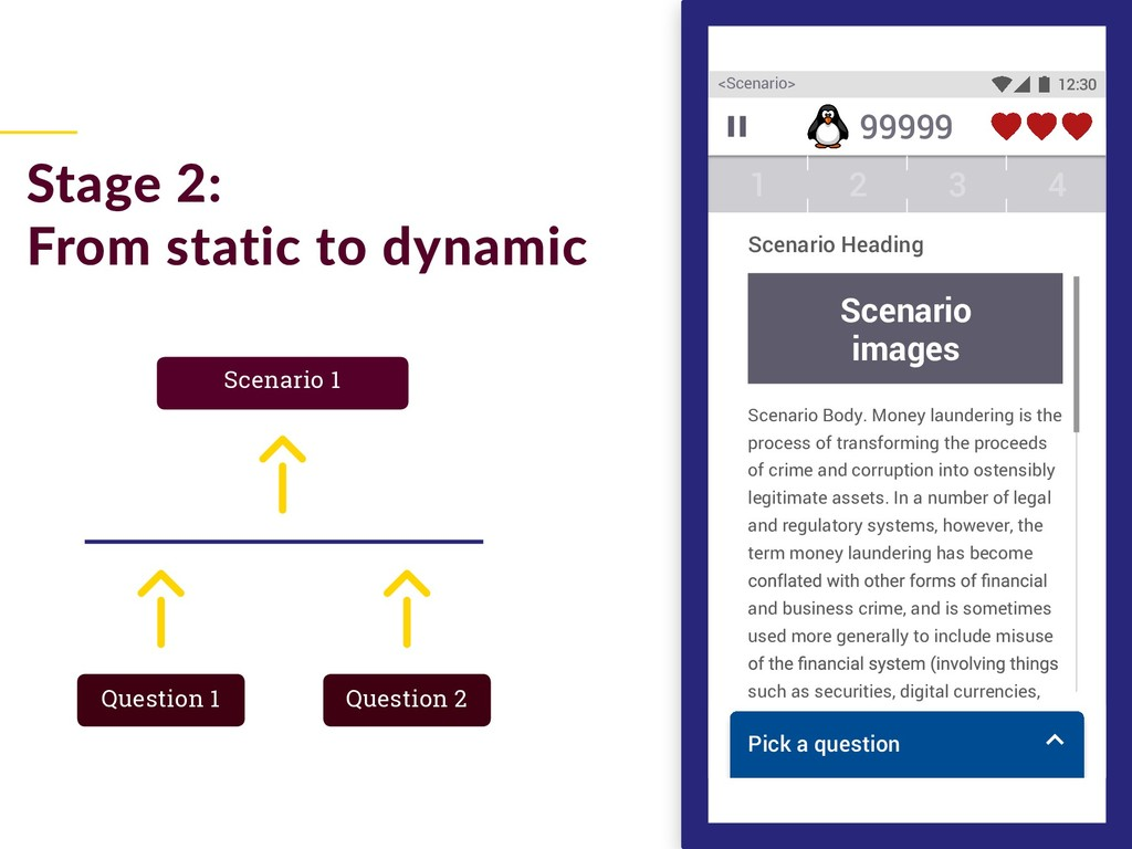 Stage 2: From static to dynamic Scenario images...
