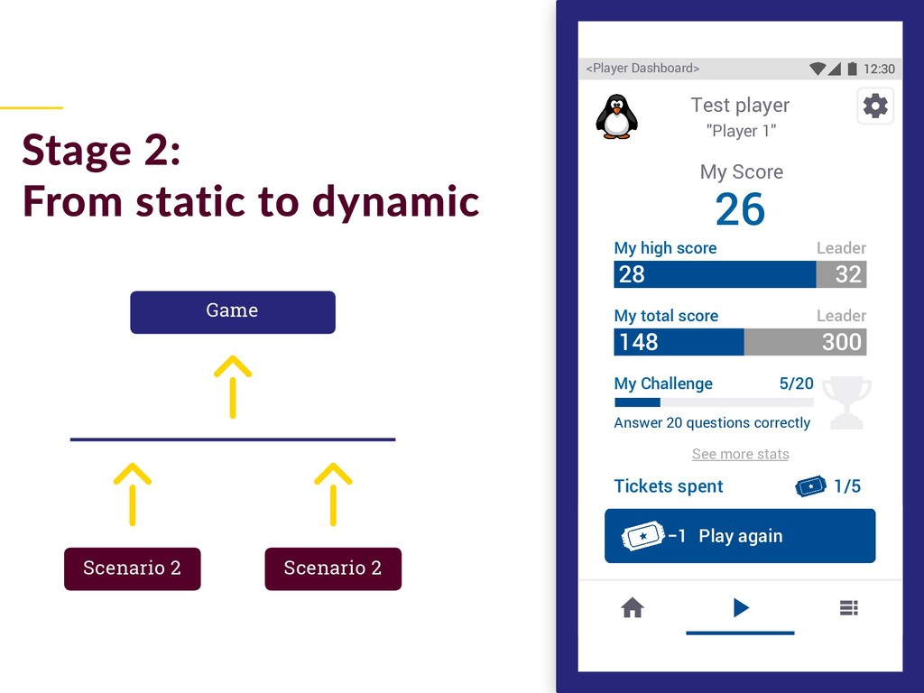 Stage 2: From static to dynamic 12:30 <Player D...