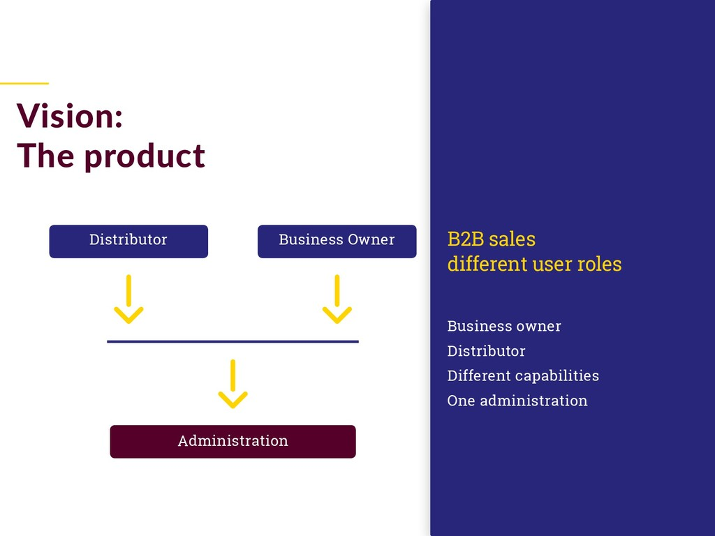 Vision: The product Administration Distributor ...