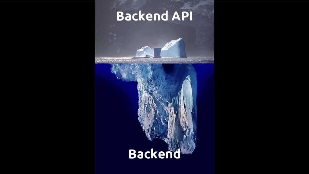 Backend API Backend