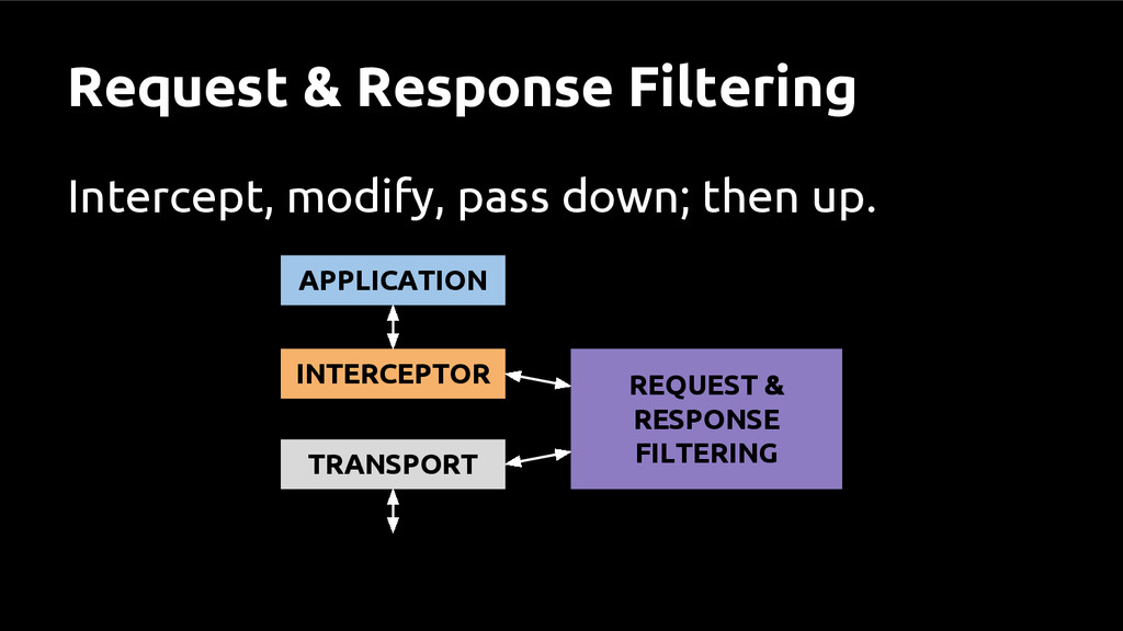 Request & Response Filtering Intercept, modify,...