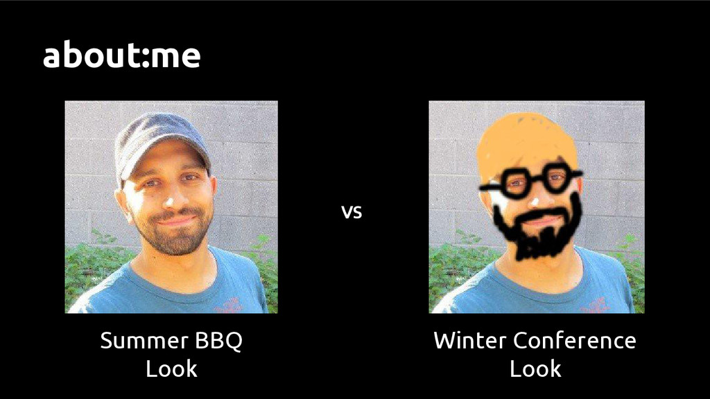 about:me Summer BBQ Look Winter Conference Look...
