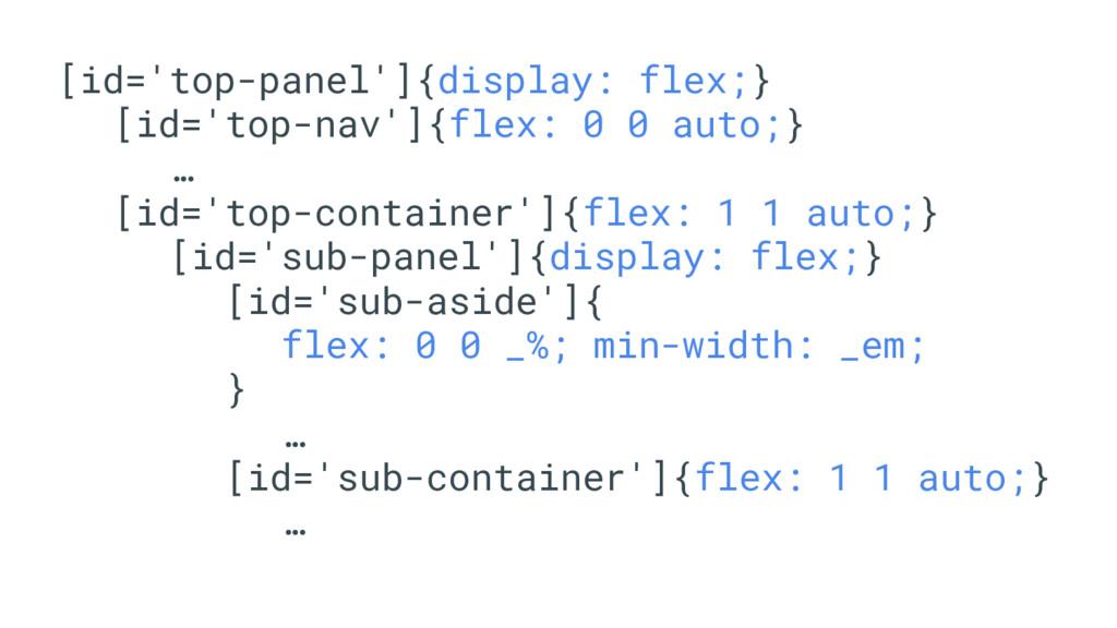 [id='top-panel']{display: flex;} [id='top-nav']...