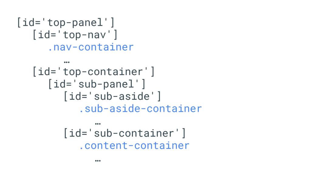 [id='top-panel'] [id='top-nav'] .nav-container ...