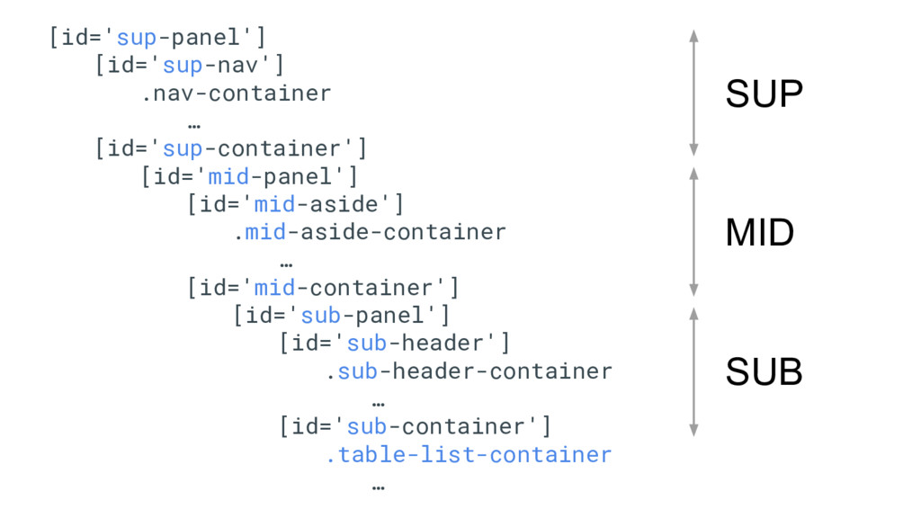 [id='sup-panel'] [id='sup-nav'] .nav-container ...