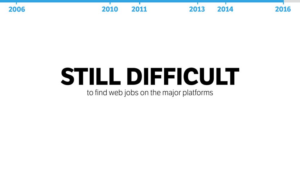 STILL DIFFICULT 2006 2010 2011 2013 2014 2016 2...