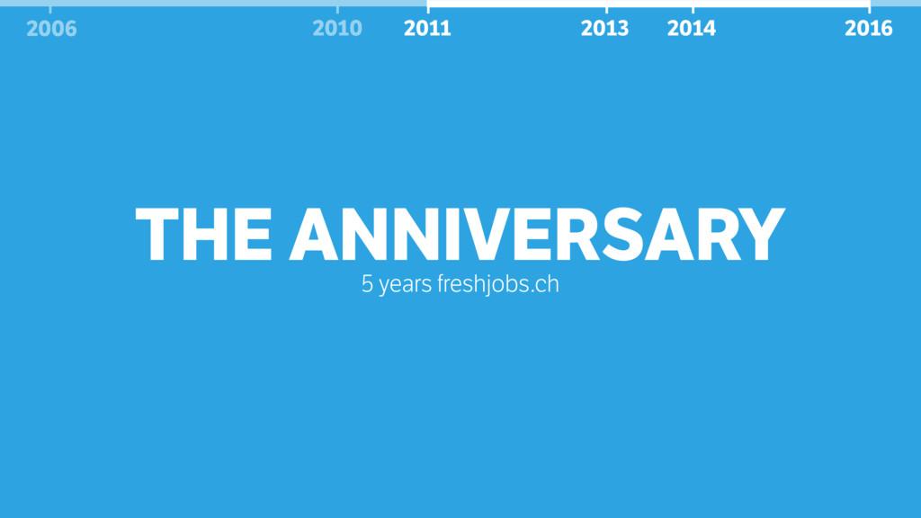 THE ANNIVERSARY 5 years freshjobs.ch 2006 2010 ...