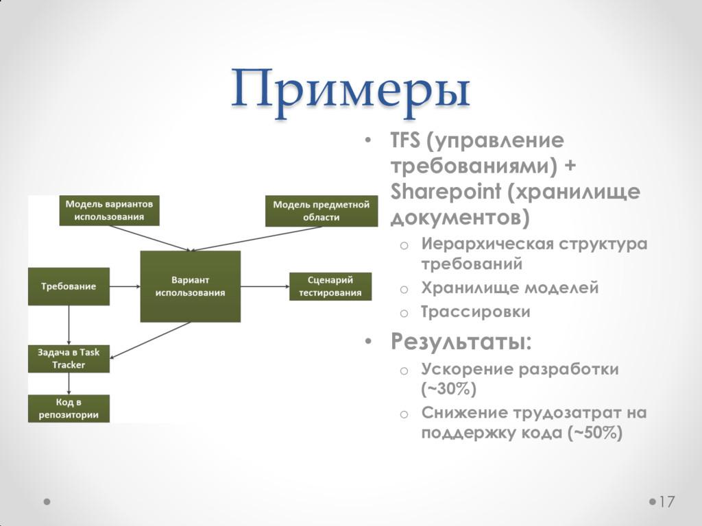 Примеры • TFS (управление требованиями) + Share...