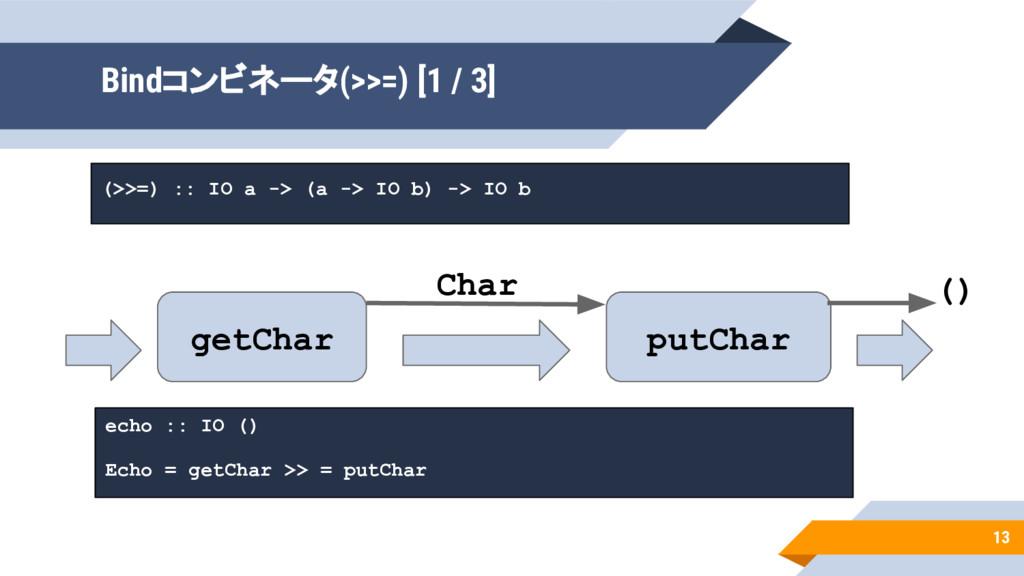 13 Bindコンビネータ(>>=) [1 / 3] putChar getChar Char...