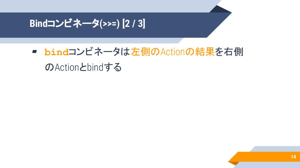14 Bindコンビネータ(>>=) [2 / 3] ▰ bindコンビネータは左側のActi...