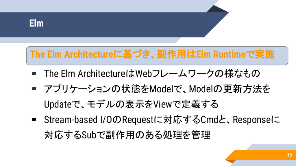 19 Elm The Elm Architectureに基づき、副作用はElm Runtime...