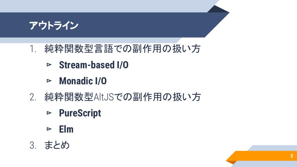 アウトライン 1. 純粋関数型言語での副作用の扱い方 ▻ Stream-based I/O ▻...