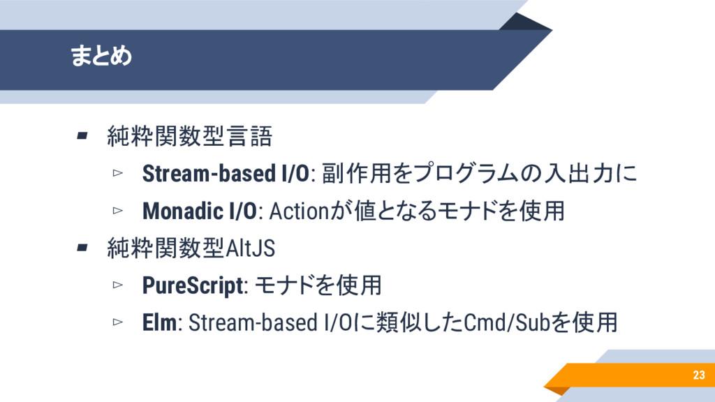 23 まとめ ▰ 純粋関数型言語 ▻ Stream-based I/O: 副作用をプログラムの...