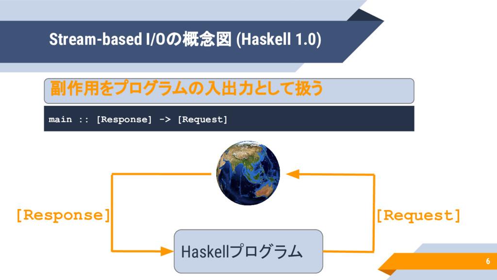6 Haskellプログラム [Response] [Request] Stream-base...
