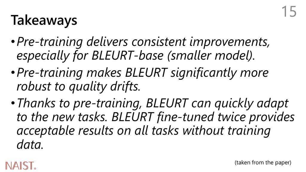 Takeaways •Pre-training delivers consistent imp...