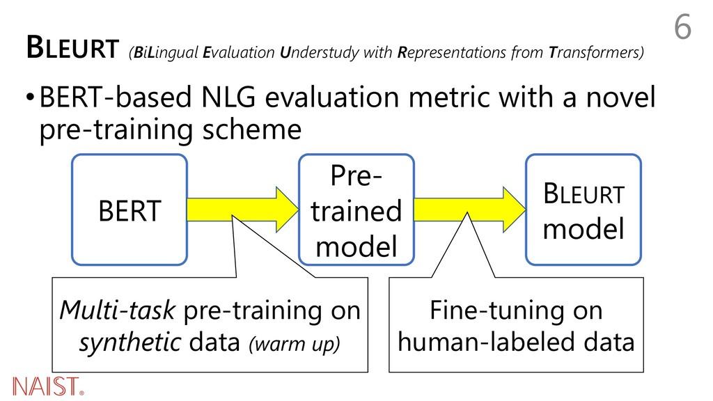 BLEURT (BiLingual Evaluation Understudy with Re...