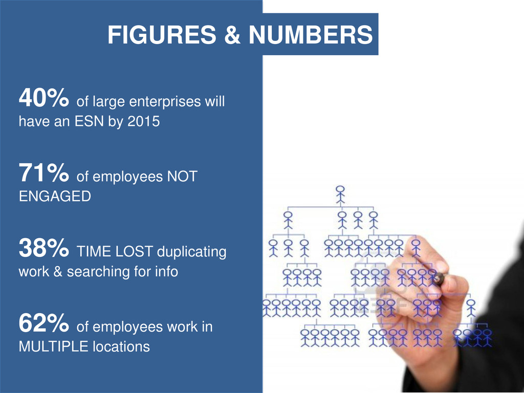 FIGURES & NUMBERS 40% of large enterprises will...