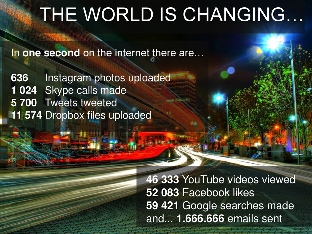 THE WORLD IS CHANGING… In one second on the int...