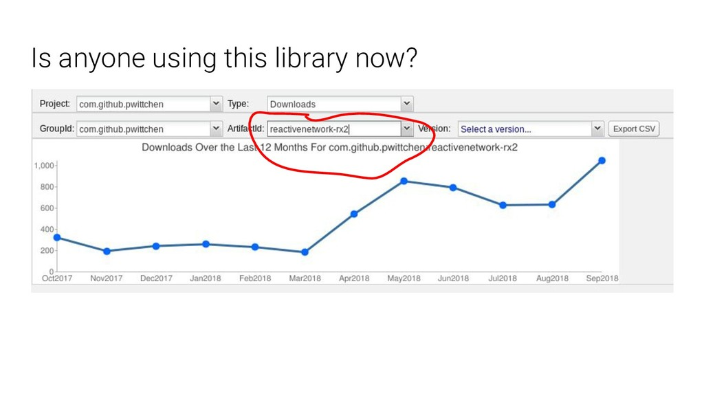 Is anyone using this library now?