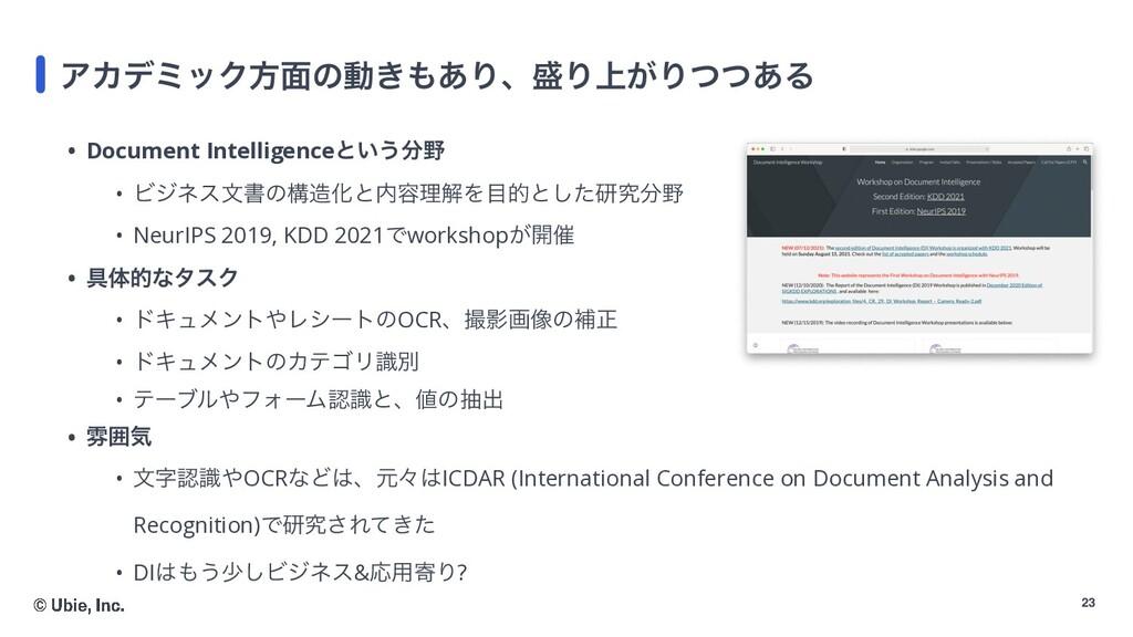 23 ΞΧσϛοΫํ໘ͷಈ͖͋ΓɺΓ্͕Γͭͭ͋Δ • Document Intellig...