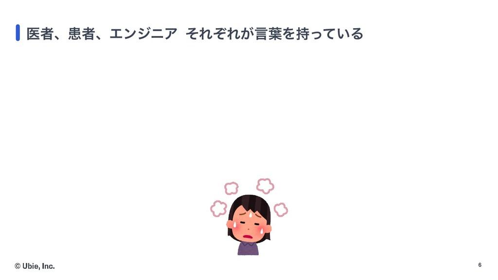 6 ҩऀɺױऀɺΤϯδχΞ ͦΕͧΕ͕ݴ༿Λ͍ͬͯΔ