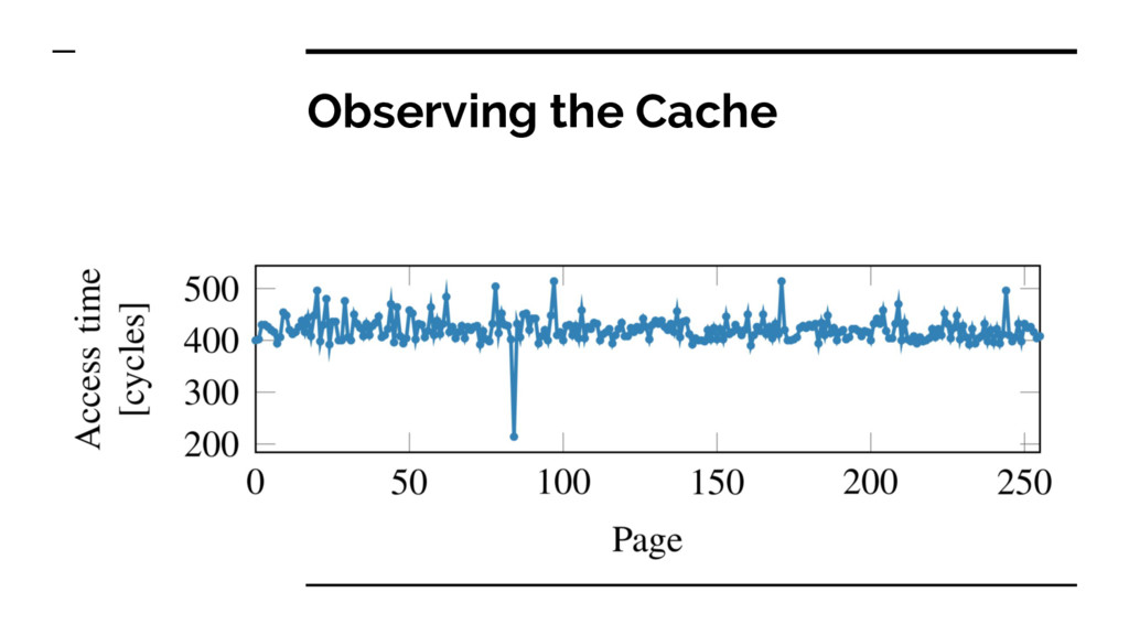 Observing the Cache