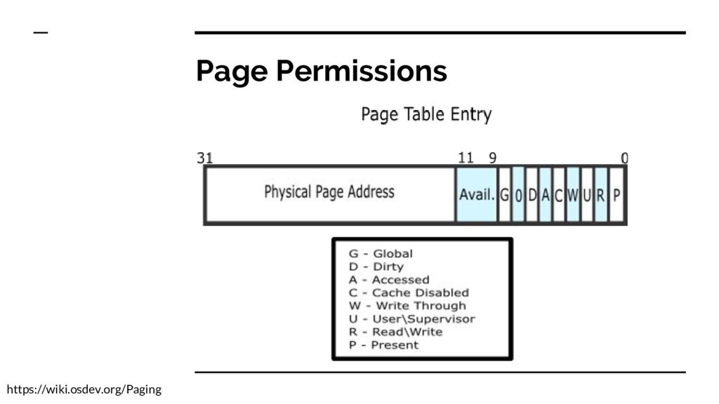 Page Permissions https://wiki.osdev.org/Paging