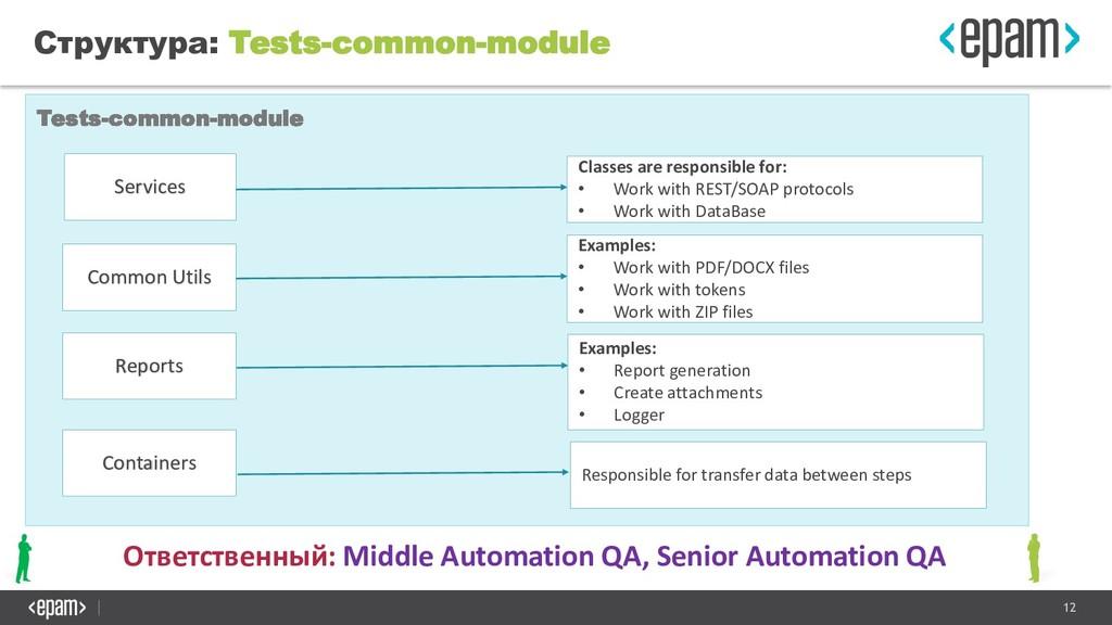 12 Структура: Tests-common-module Tests-common-...