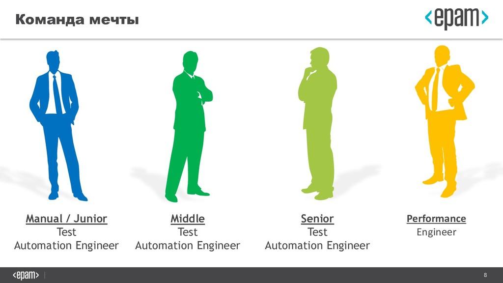 8 Команда мечты Manual / Junior Test Automation...
