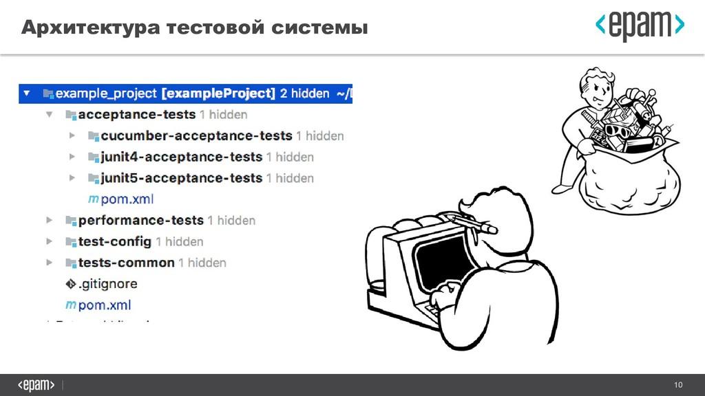 10 Архитектура тестовой системы