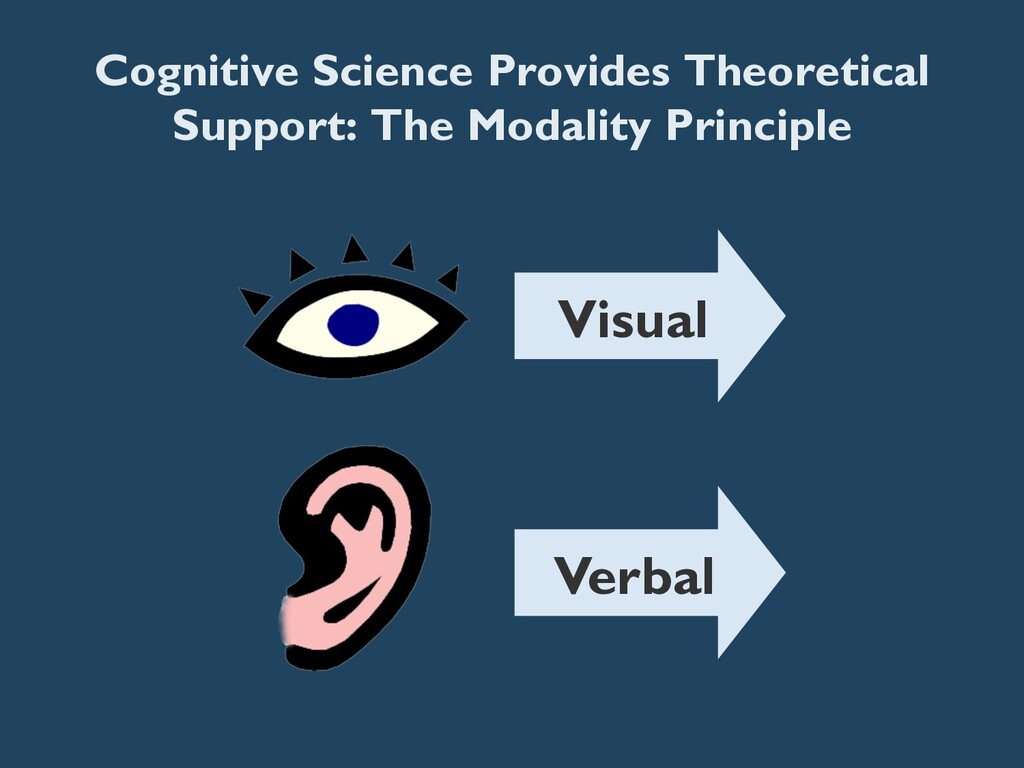 Cognitive Science Provides Theoretical Support:...