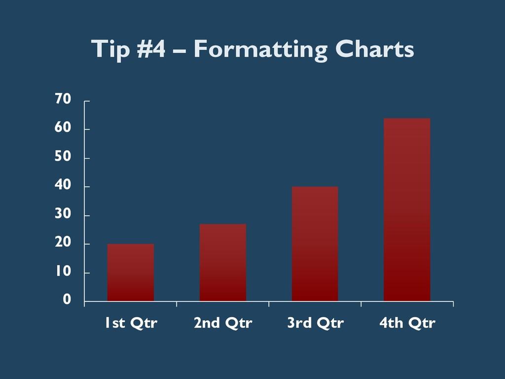 Tip #4 – Formatting Charts 0 10 20 30 40 50 60 ...