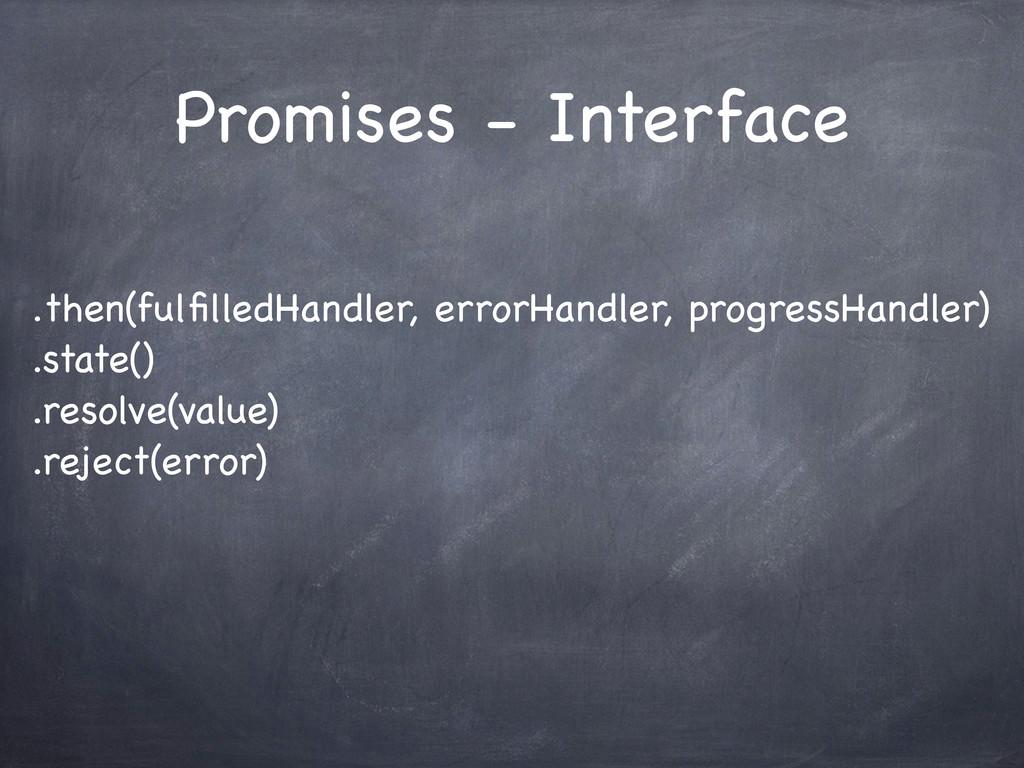Promises - Interface .then(fulfilledHandler, err...