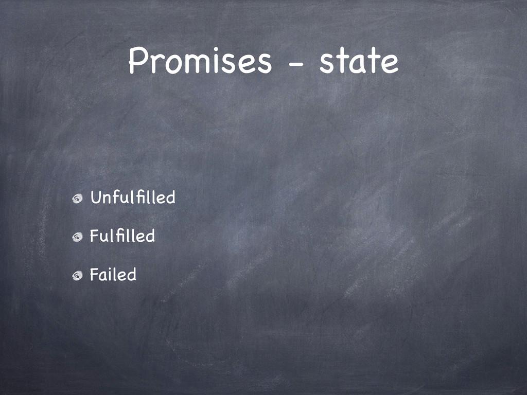 Promises - state Unfulfilled Fulfilled Failed