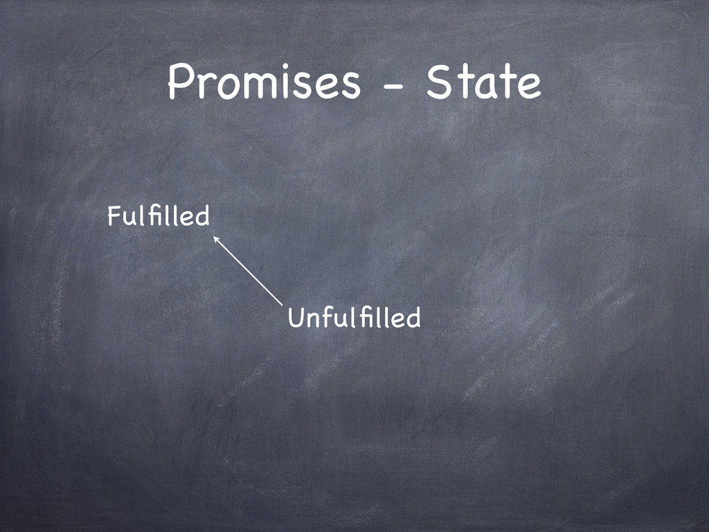 Promises - State Unfulfilled Fulfilled