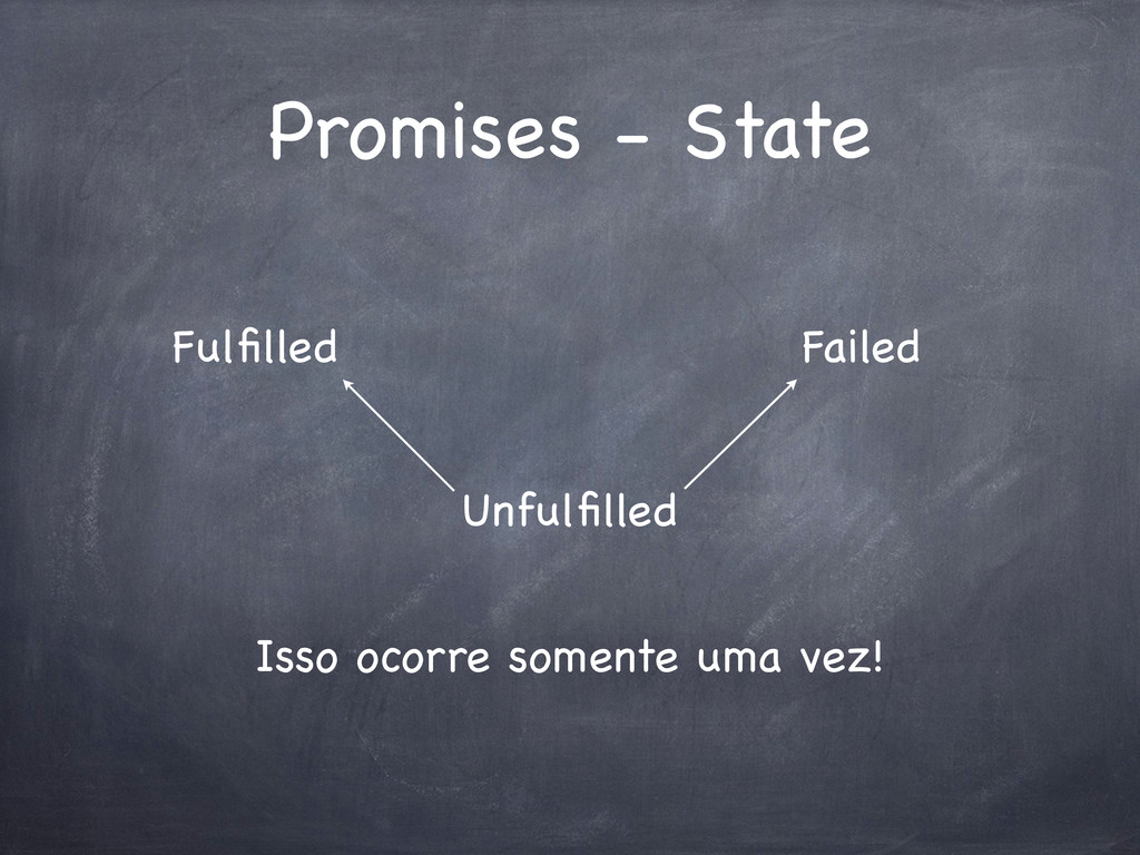 Promises - State Unfulfilled Fulfilled Failed Iss...