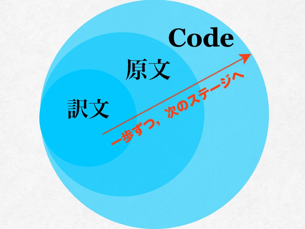 ༁จ ݪจ Code Ұาͣͭɼͷεςʔδ