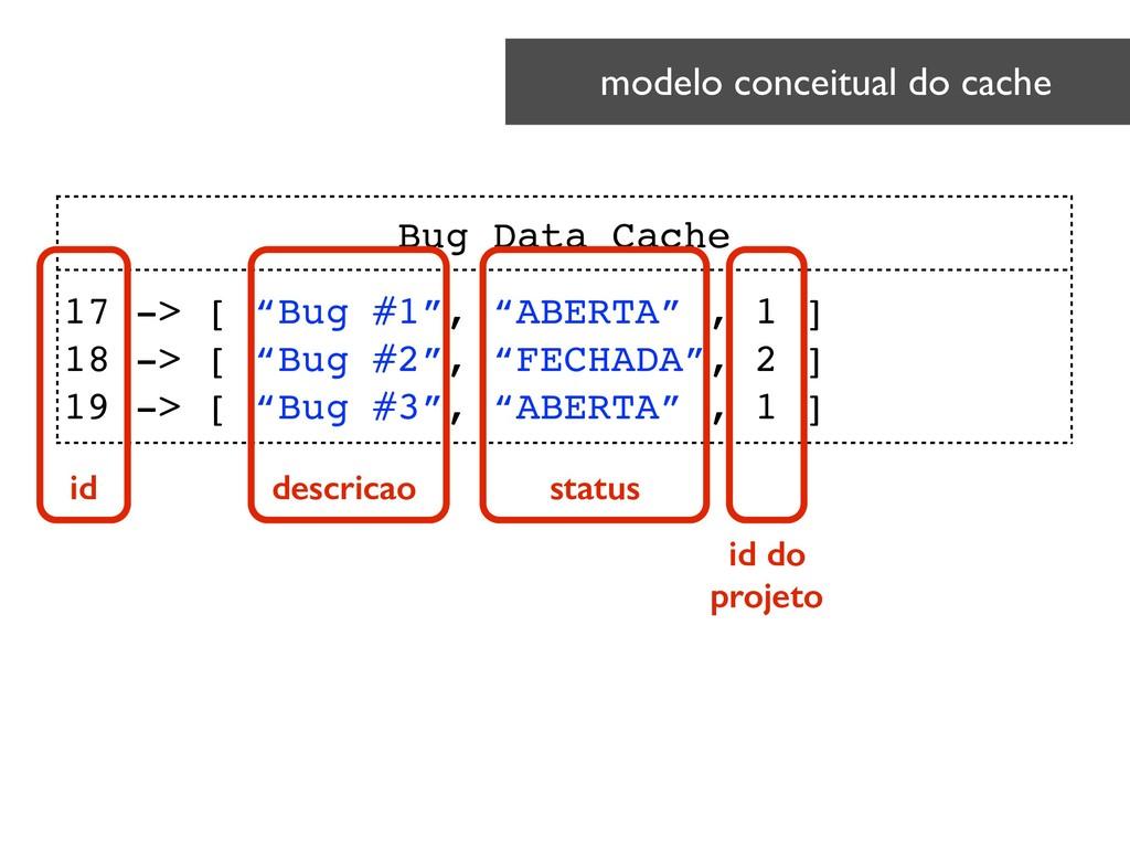 modelo conceitual do cache Bug Data Cache 17 ->...