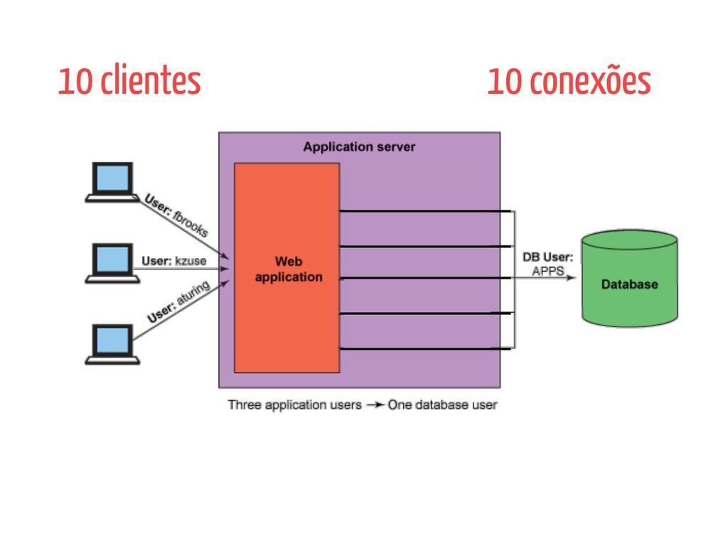 10 clientes 10 conexões