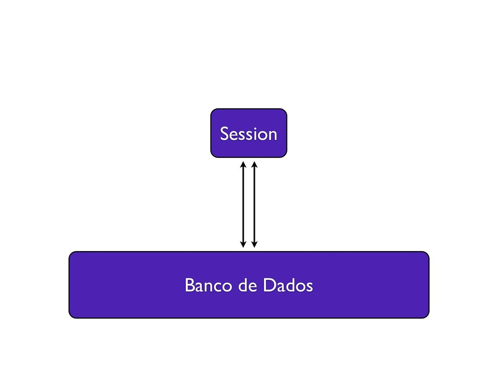 Banco de Dados Session