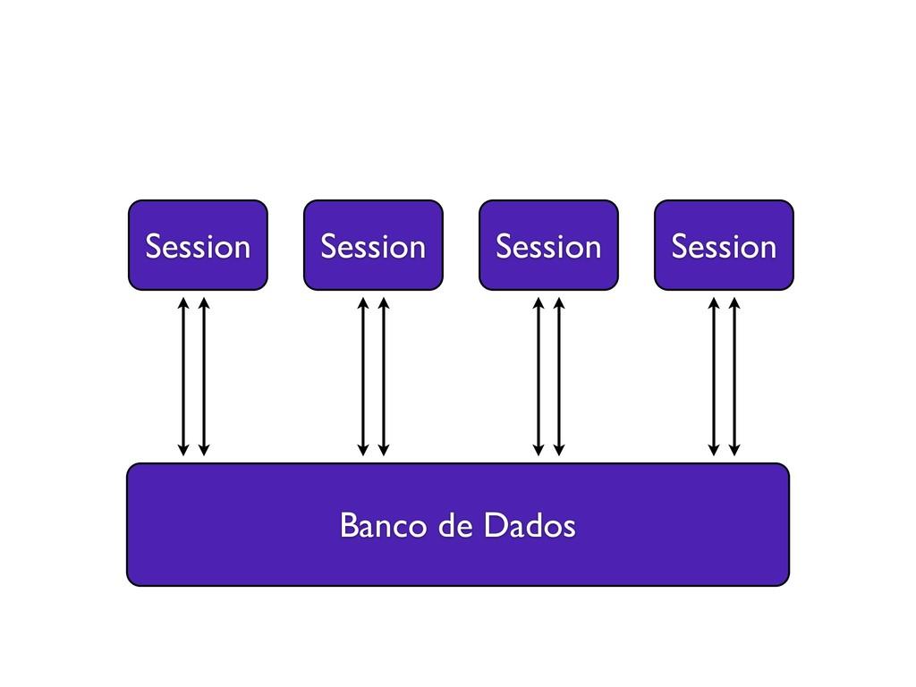 Banco de Dados Session Session Session Session