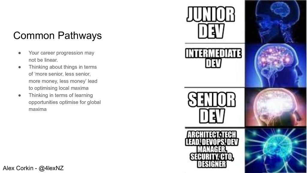 Common Pathways ● Your career progression may n...